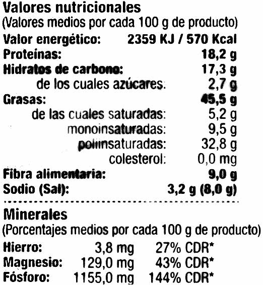 Pipas con sal - Nutrition facts - es