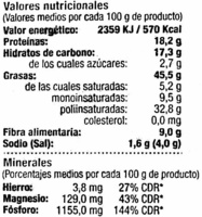 Semillas de girasol con cáscara tostadas aguasal Gigantes - Información nutricional