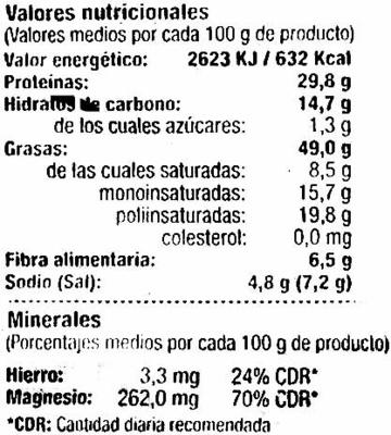 Semillas de calabaza con cáscara tostadas con sal - Información nutricional