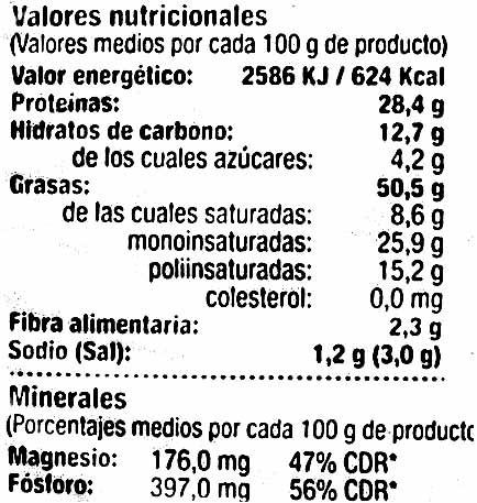 Cacahuetes fritos con sal - Informació nutricional