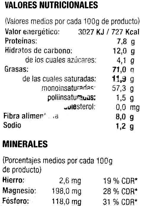 Nuez de macadamia - Información nutricional - es