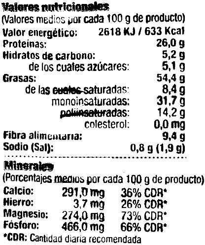 Cacahuete frito - Información nutricional