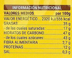 Turròn Pistacho - Nutrition facts
