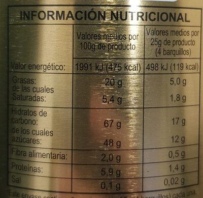 Barquillos rellenos de turrón - Información nutricional