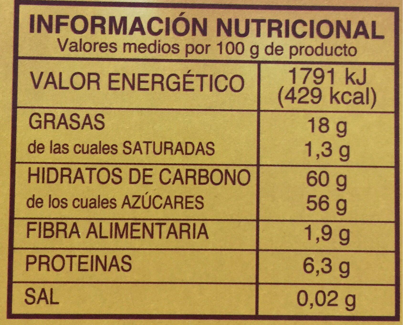 Turon de fruta - Informació nutricional