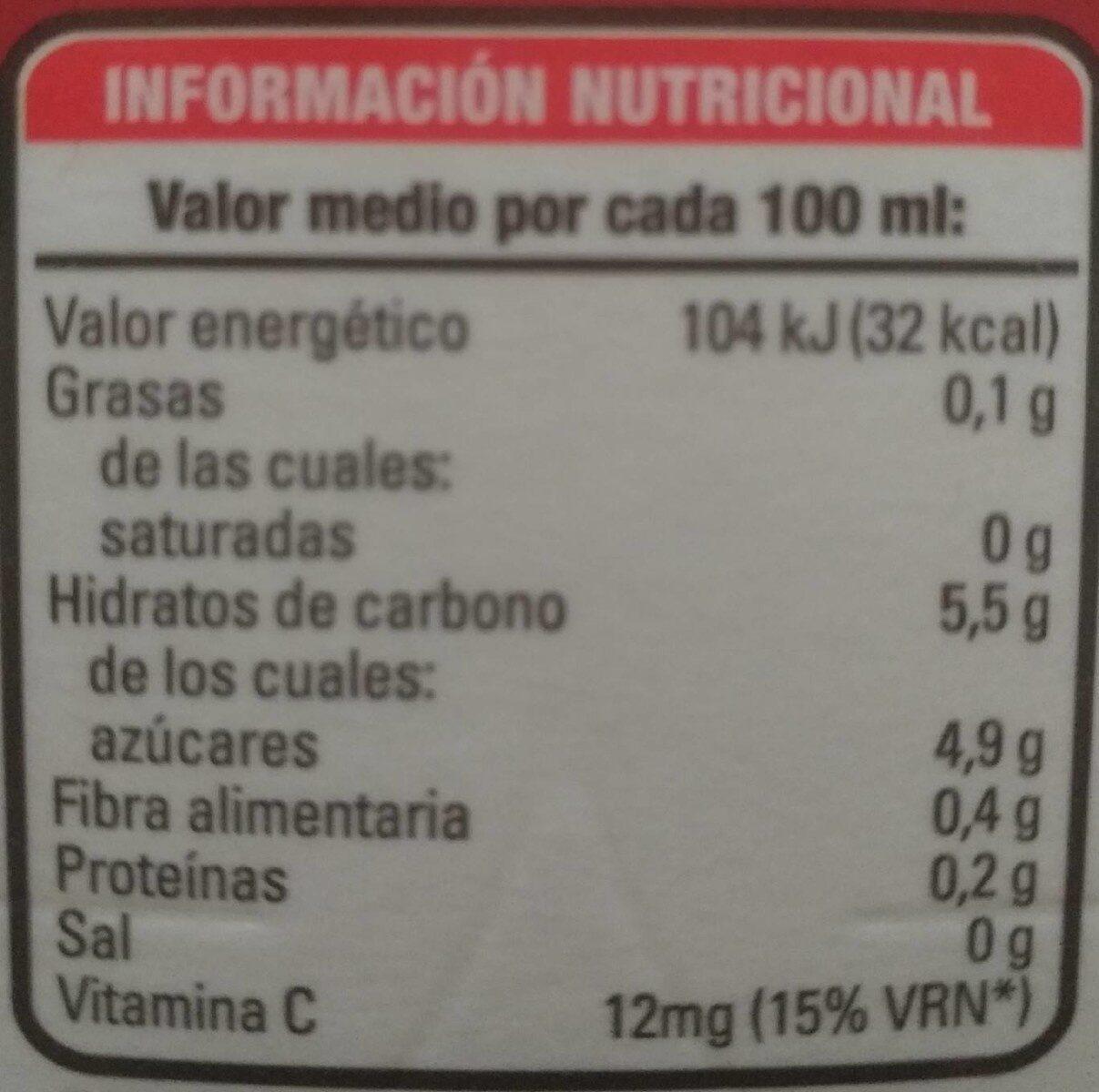 Anti oxidante - Informació nutricional - es