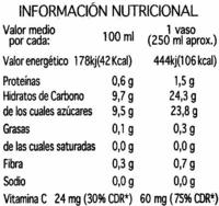 Zumo de clementina - Información nutricional