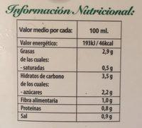 Gazpacho Andaluz - Nutrition facts