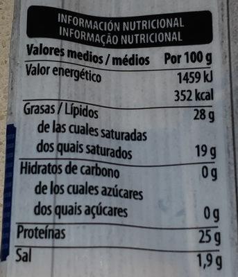 Funde y Gratina - Informació nutricional