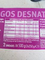 Queso Fresco Burgos Desnatado - Informations nutritionnelles