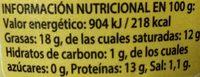Crema de queso camembert - Información nutricional