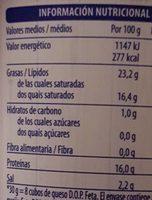 Feta - Informació nutricional