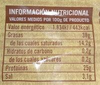 Chorizo picante - Voedigswaarden