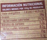 Chorizo picante - Informació nutricional - es