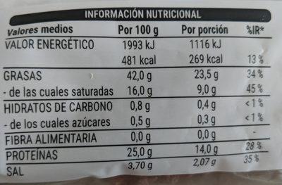 Chorizo picante extra - Informació nutricional - es