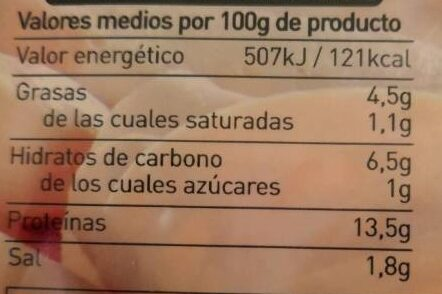 Chopped pavo finas lonchas - Información nutricional