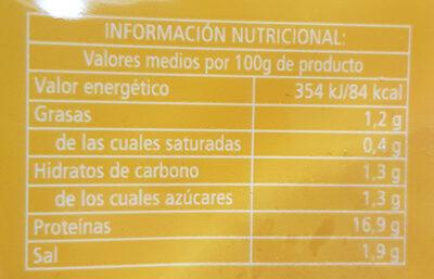 Pechuga de pollo al corte - Informations nutritionnelles - es