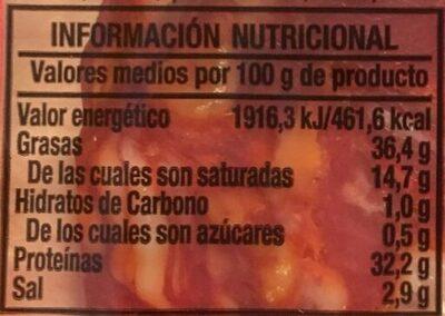 Chorizo iberico - Informations nutritionnelles