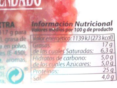 Salchichón extra de pavo - Información nutricional