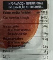 Lomo embuchado - Información nutricional