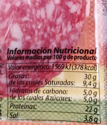 Salchichón - Informació nutricional
