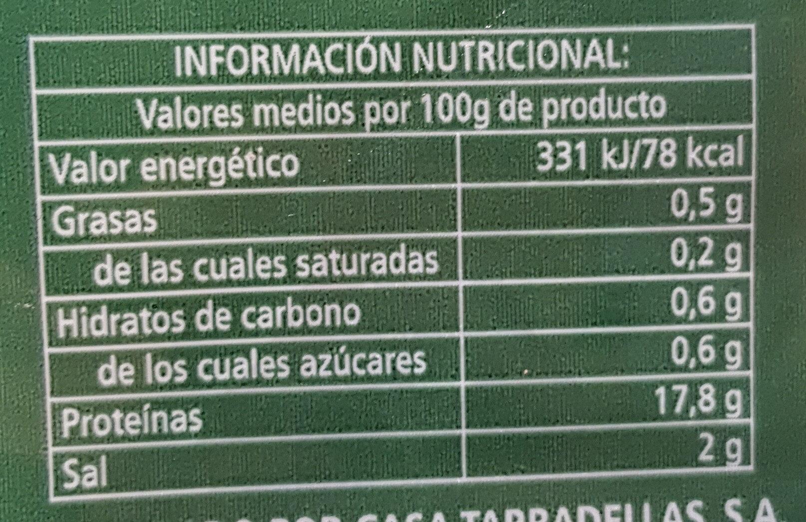 Pechuga de pavo al corte - Voedingswaarden - es