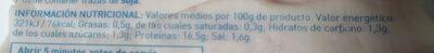 Pechuga pavo finas lonchas - Voedingswaarden - es