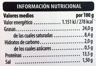 Mortadela ahumada finas lonchas - Valori nutrizionali - es