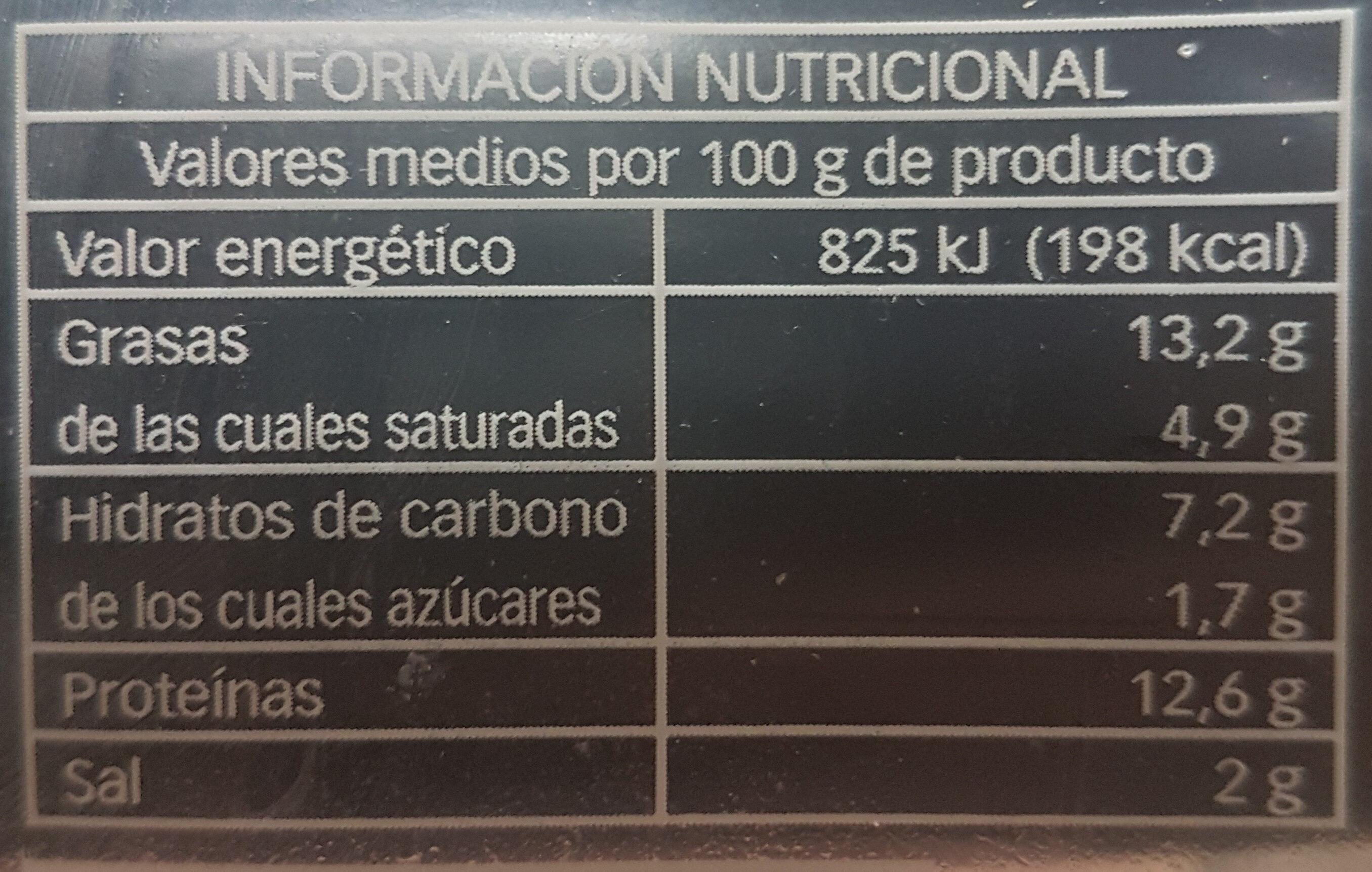 Chopped pork - Informació nutricional - es