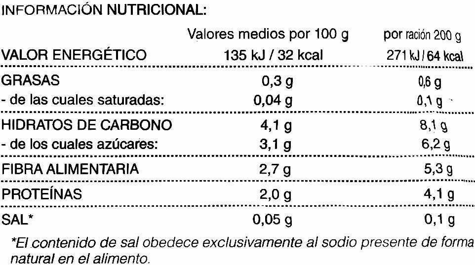 Coliflor, brocoli y zanahoria - Informations nutritionnelles