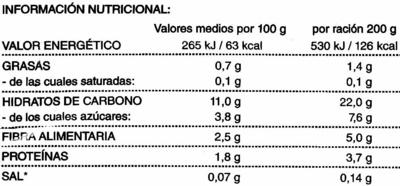 Parrillada de verduras asadas - Información nutricional