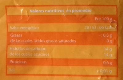 Mango dados - Informations nutritionnelles - es