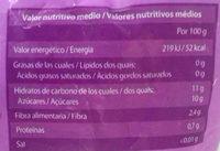 Arándanos enteros - Información nutricional
