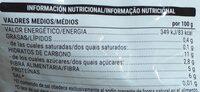 Guisantes - Valori nutrizionali - es