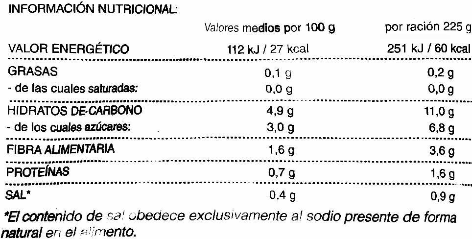 Cardo congelado - Nutrition facts