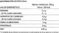 Pimientos rojos y verdes congelados - Informations nutritionnelles - es