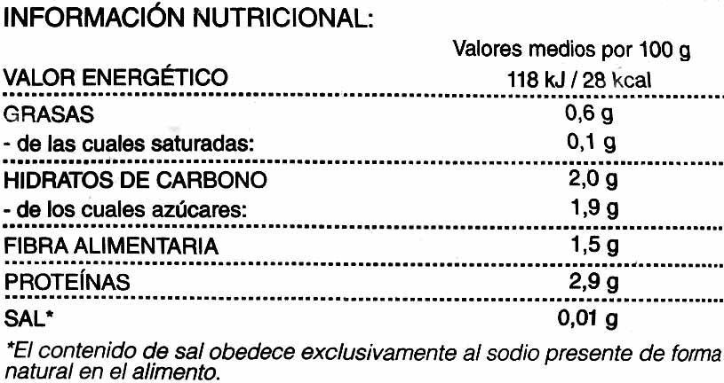 Espárragos verdes troceados congelados - Informations nutritionnelles - es