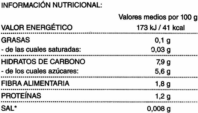 Cebolla troceada - Información nutricional - es