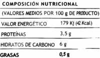 Coles de Bruselas - Información nutricional - es