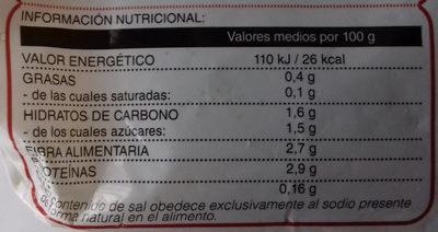 Espinaca - Información nutricional