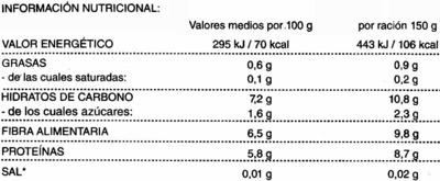 Habitas muy tiernas - Información nutricional