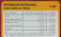 Masa de hojaldre - Información nutricional