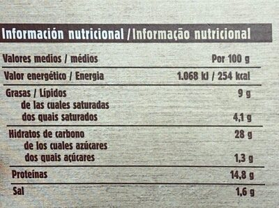 Serrana - Nutrition facts - es