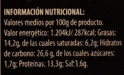 Pizza ibérica - Información nutricional - es