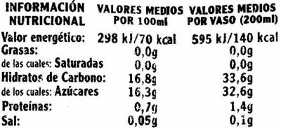 Granizado de café - Informació nutricional - es