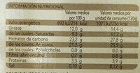 Helados coco - Informació nutricional - es