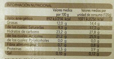 Medios cocos helados - Informació nutricional