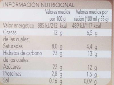 Helado de Leche merengada - Información nutricional