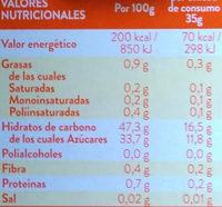 Mochi helado con mango - Información nutricional