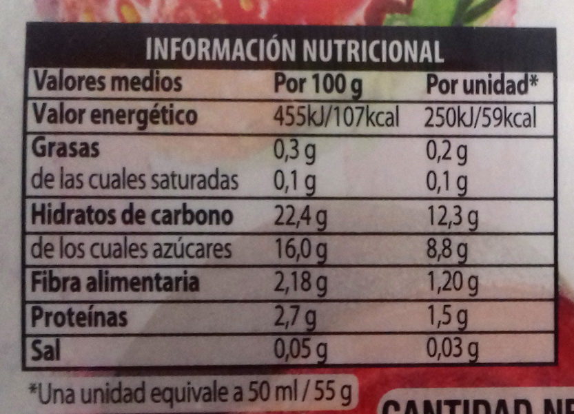 Polos - Informació nutricional